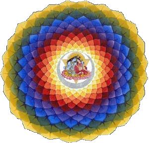 Séptimo Chakra